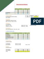 Presupuesto de Personal x Areas