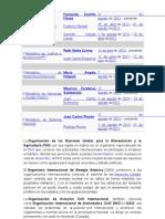 Organizaciones de Colombia Con Otros Paises