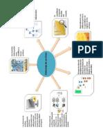 Mapa de Sistemas de Archivos