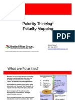 Polarity Thinking Overview