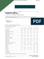 4 Divida Princ Receitas Res Fiscal Gov Central