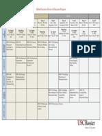 Curriculum Chart Cohort 2 2013