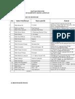 Daftar Industri Laweyan2009