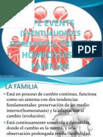 Crisis y Homeostasis Familiar