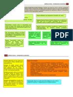 BIO-PT1-Módulo inicial – Diversidade na Biosfera