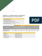 normativ_zid