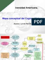 Mapa Del Cognoscitivismo