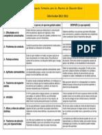 Producto 1.- Cuadro ANTES y DESPUÉS