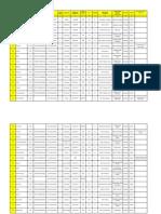 Daftar Longlist Sertifikasi GPAI 2013 Kabupaten Ketapang