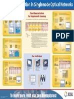 JDSU Fibercharacterization Poster October2005