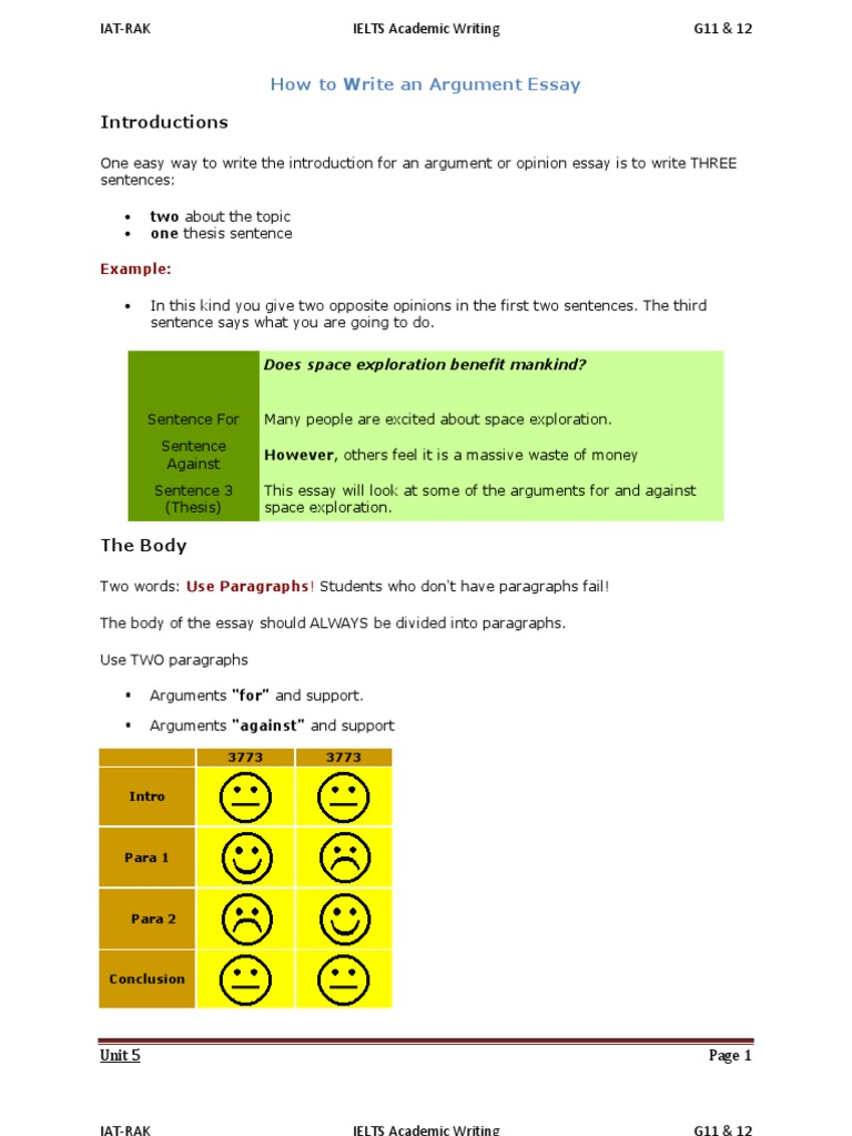 ielts academic writing task 2 activity unit 5 essays