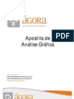 Analise grafica-agorainvest