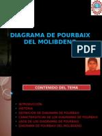 Diagrama de Pourbaix Del Molibdeno