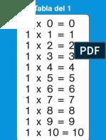 Tablas de Multiplicar Din a 4