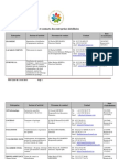Liste Des Entreprises Labellisees