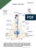 [YOGA KUNDALINI ByKepler Corso Base Sahaja Yoga