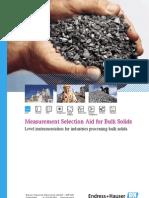 Representaciones Endress Hauser Processautomation Level Measurement for Bulk Solids