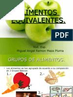 Alimentos Equivalentes.tr