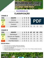 Campeonato Municipal 2013_170513