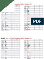 2013 BrandZ Top100 Chart