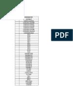 Lista Tonere Pentru Cartuse
