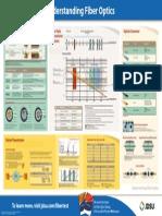 Understanding Fiber Optics Po Fop Tm Ae