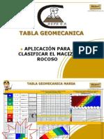 Uso Tabla Geomecanica