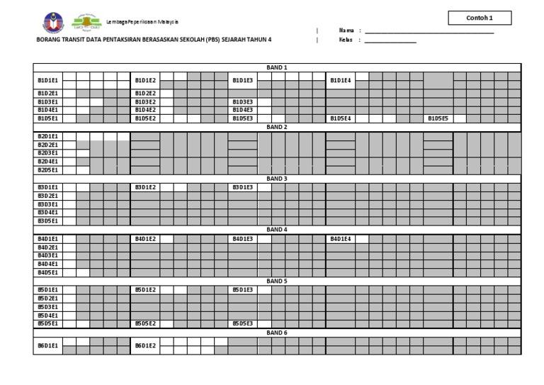 Transit Data Sejarah Tahun 4 Docx
