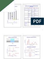 Cromatografia - Excelente Resumo
