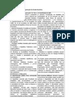 Resumos de Política e Organização do Estado Brasileiro