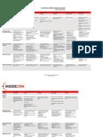 On Premise CRM Comparison Guide