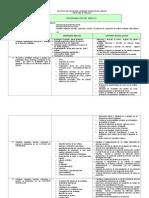 Contextualizacion Modulo Produccion de Cultivos 2011hubert