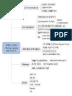 리바이스 코리아 Effective Learning with 70.20.10