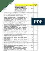 3P - Antemasuratoare- C+M_V2 (1)