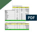 Finansial Karet Perusahaan