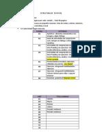 Estructura de Texto Ifb