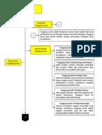 IBD Bab 9 (Tanggung Jawab)