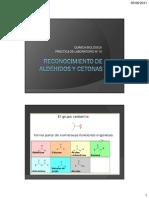 Practica 19 Reconocimiento de Aldehidos y Cetonas