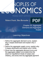 Chapter 23 Aggregate Demand and Aggregate Supply