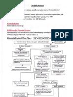 EMA Protocols