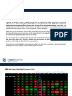 Fusion Research - Equity Market Review for May 23 2013