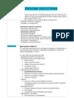 Ipertensione endocrina