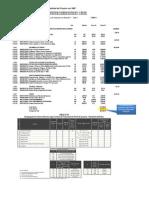 07.Presupuesto - Modelo