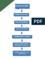 Doc1 Media Tecnica