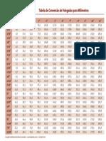 Tabela_conversora_mm_em_pol.pdf
