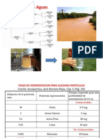 Tratamiento de Aguas Potable