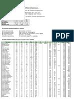 Tabela Poeiras Agrícolas