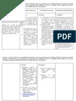 Trabajo 02 de Metodologia de La Investigacion