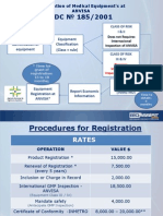Registration of Medical Equipment's at ANVISA