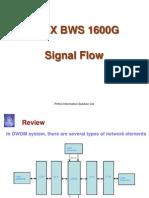 signal flow bws 1600G huawei